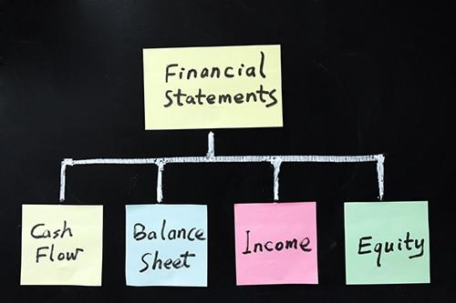 the balance sheet effect