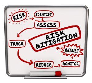 fraud risk mitigation