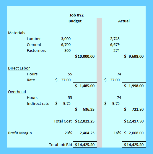 job system accounting